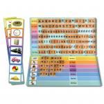Bilder, Wörter und Buchstaben - Setzkasten