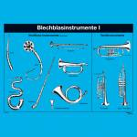 Lehrtafel - Blechblasinstrumente I