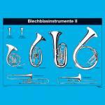 Lehrtafel - Blechblasinstrumente II