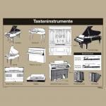 Lehrtafel - Tasteninstrumente