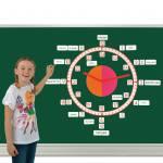 English clock - Lernuhr - magnetisch