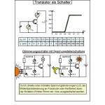 Aufbautransparente-Mappe -Elektronik-
