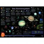Lehrtafeln Astronomie
