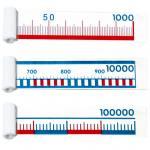 Demo-Rechenband 1-1000 / 1-10000 / 1-100000