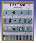 Technologie-Schaukästen - Eisen