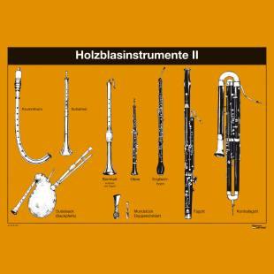 Lehrtafel - Holzblasinstrumente II