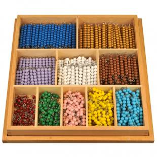 Perlenstäbchen zur Multiplikation