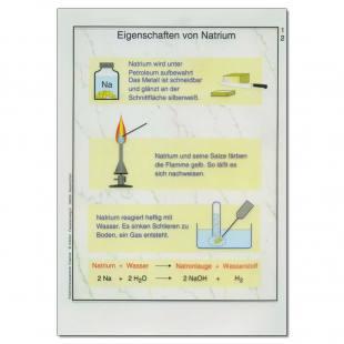 Eigenschaften von Natrium   Einzeltransparent