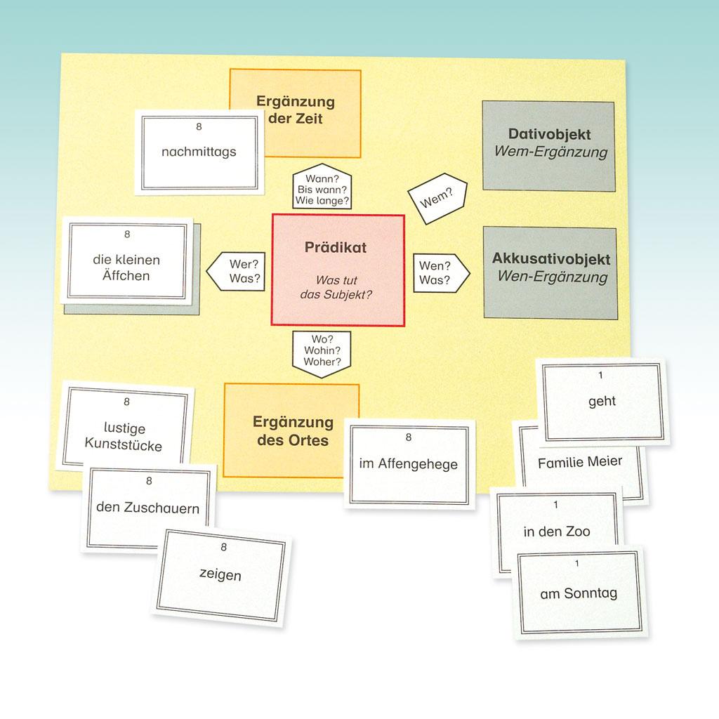 Satzgliedtrainer - Arbeitskartensatz