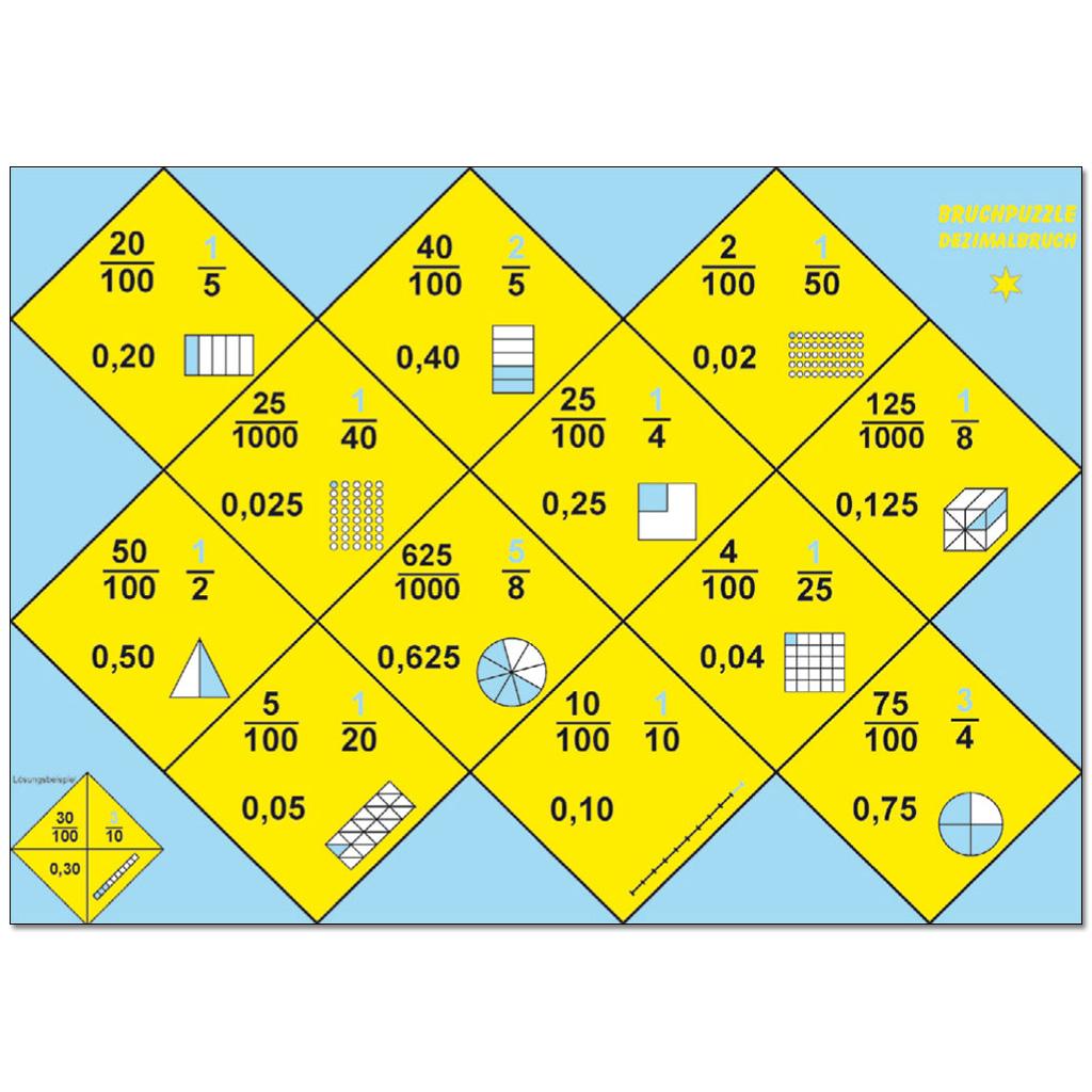 Bruchrechenpuzzle 2 – Dezimalbruch/Prozent