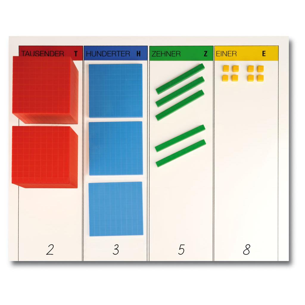 Zehnersystem Rechentafel Wiemann Lehrmittel De