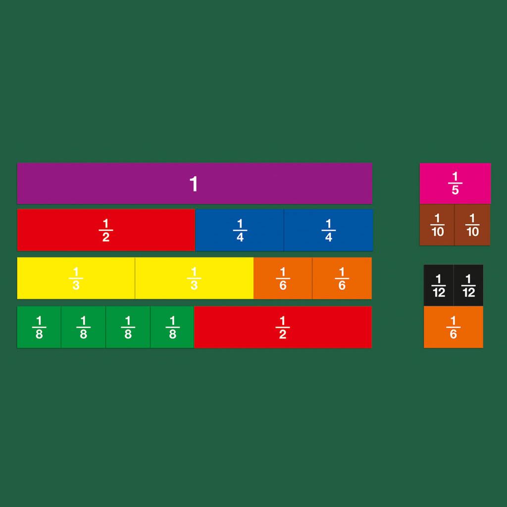 Linearer Bruchrechensatz – schmale Ausführung