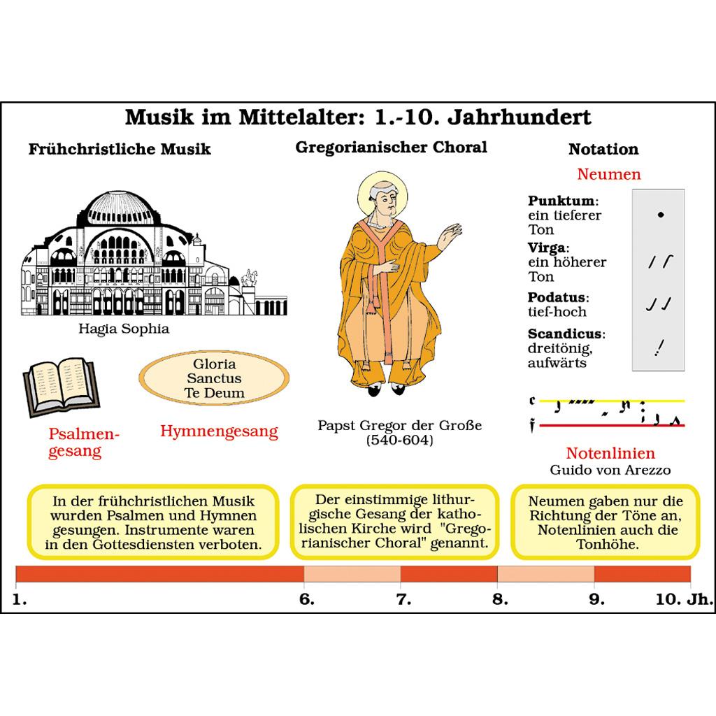 Transparentmappe Musikgeschichte-ST 33200