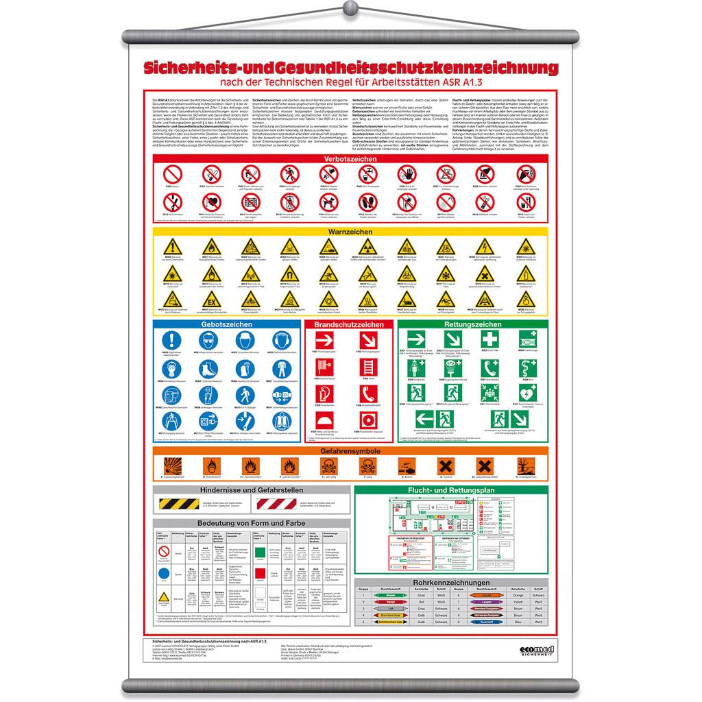 Wandtafel Sicherheits- u. Gesundheitsschutzkennzeichnung-W-72047