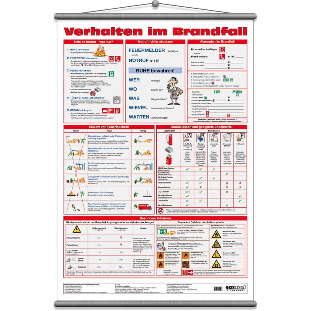 Unique Brandschutz Arbeitsblatt Mold - Kindergarten Arbeitsblatt ...