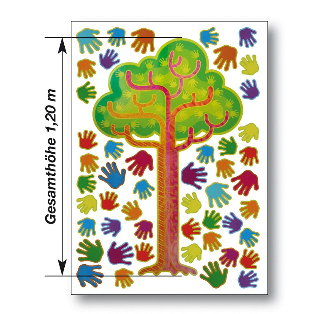 Gruppen- und Klassenstammbaum