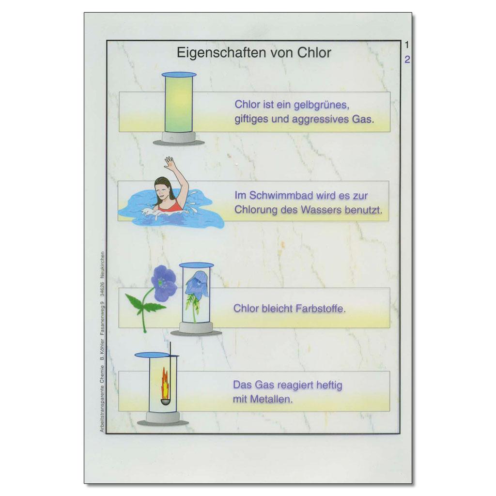 Einzeltransparent zu den Eigenschaften von Chlor